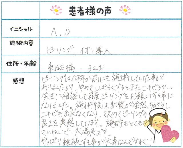 65. ニキビ 東京都 中央区 32才女性 A.O様